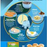 フィリピンの簡単でおいしい朝食