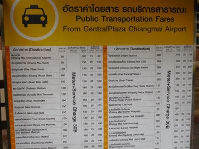 チェンマイのセントラルエアポートプラザのタクシー料金表