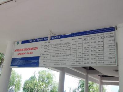 ベトナムのカントーの水上マーケットボートレンタル