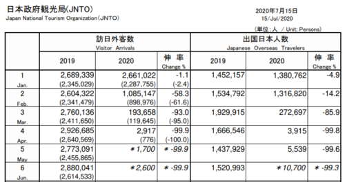 日本の外国人入国者数2020年