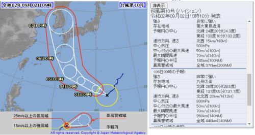 2020年台風10号進路予報
