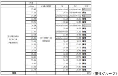 厚生労働省中国コロナの検査方法1/22